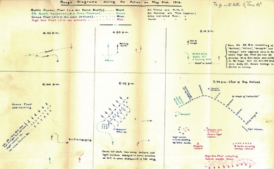 Rough Diagrams during the Action on May 31st 1916 [MS 62 Broadlands Archives BR80/6]